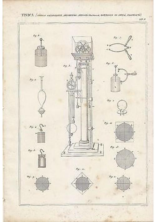 1866  Stampa antica FISICA AREOMETRO ATTVOOD BOTTIGLIA LEIDA ELASTICITà