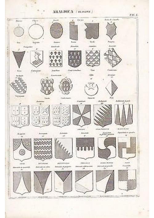 ARALDICA BLASONI STAMPA RAME 1866 TAVOLA ORIGINALE Parma Clipeo Ancile bandiera