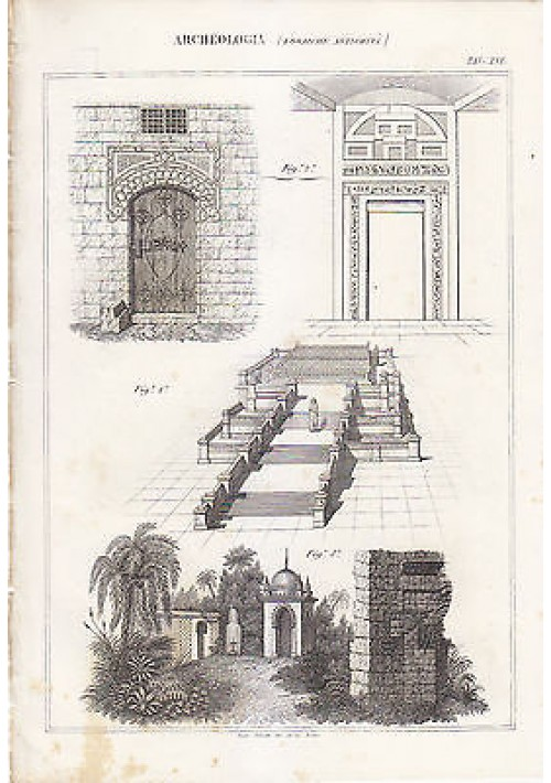 ARCHEOLOGIA EBRAICHE ANTICHITà INCISIONE STAMPA RAME 1866 ORIGINALE TAVOLA XVI