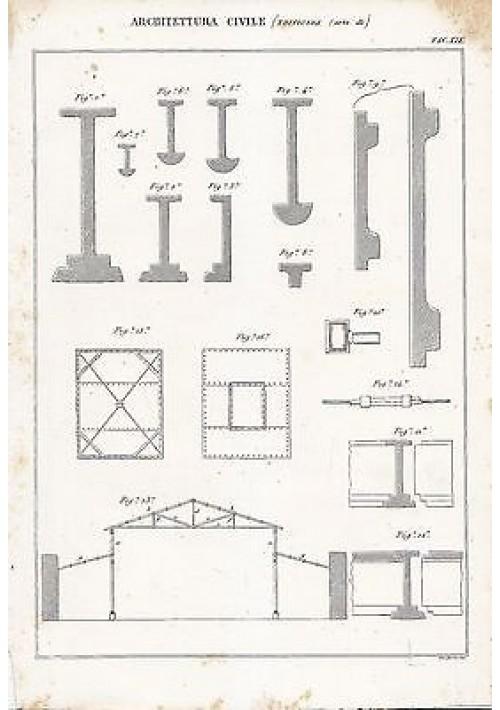 ARCHITETTURA CIVILE ARTE EDIFICARE INCISIONE STAMPA RAME 1866 TAVOLA ORIGINALE