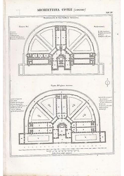 ARCHITETTURA CIVILE CARCERE SAN GALLO INCISIONE STAMPA IN RAME 1866 ORIGINALE