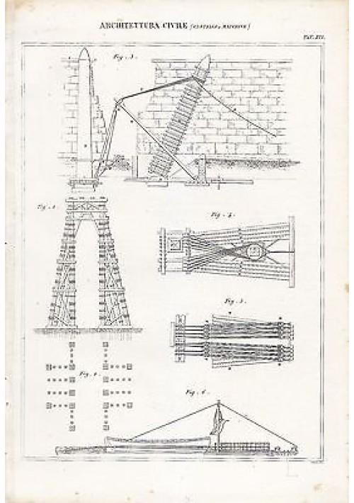ARCHITETTURA CIVILE CASTELLO MACCHINE INCISIONE STAMPA RAME 1866 ORIGINALE
