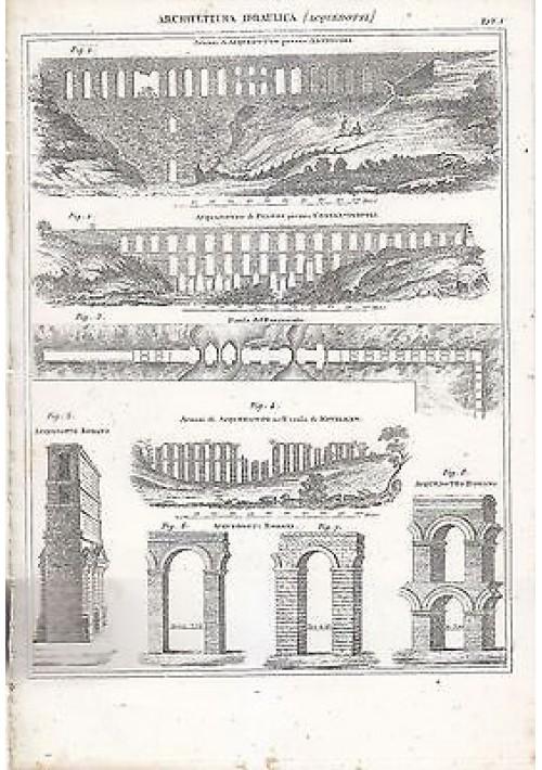 ARCHITETTURA IDRAULICA ACQUEDOTTI INCISIONE STAMPA RAME 1866 TAVOLA ORIGINALE
