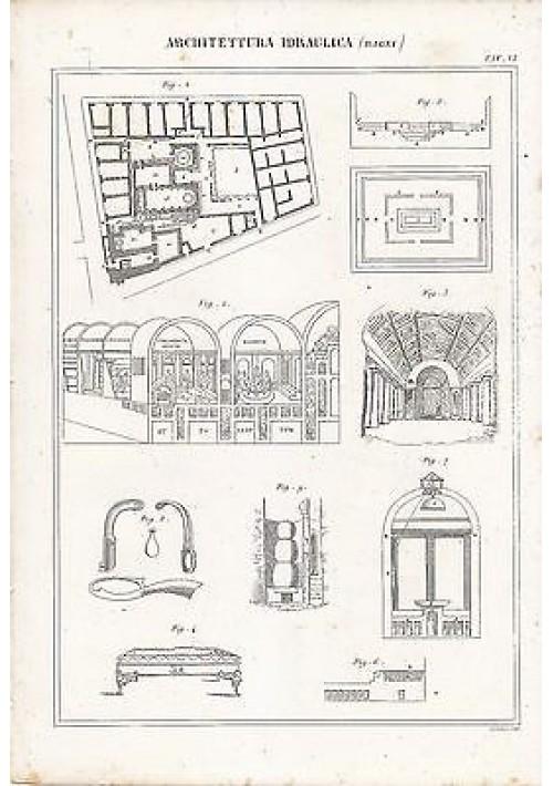 ARCHITETTURA IDRAULICA BAGNI  INCISIONE STAMPA RAME 1866 TAVOLA ORIGINALE