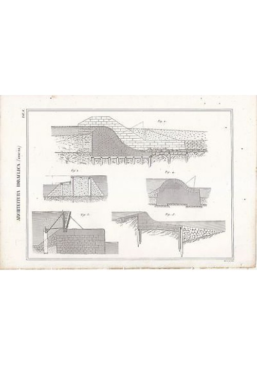 ARCHITETTURA IDRAULICA CHIUSA (2) INCISIONE STAMPA RAME 1866 TAVOLA ORIGINALE