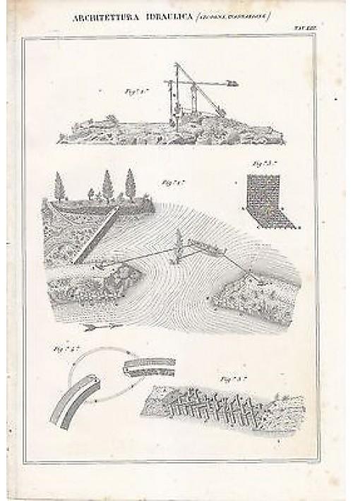 ARCHITETTURA IDRAULICA CICOGNA INONDAZIONE INCISIONE STAMPA RAME 1866 TAVOLA