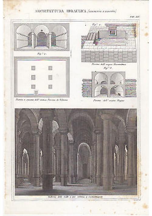 ARCHITETTURA IDRAULICA CISTERNE PISCINE INCISIONE STAMPA RAME 1866 TAVOLA