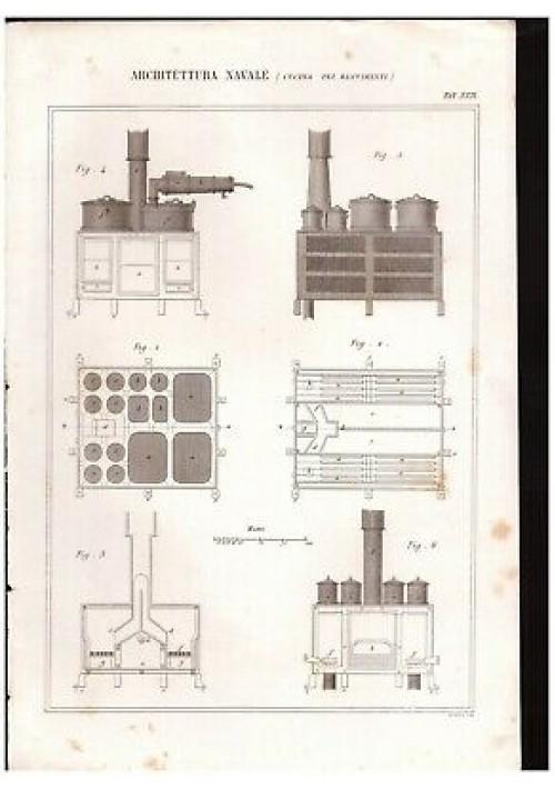 ARCHITETTURA NAVALE cucina pei bastimenti INCISIONE STAMPA RAME 1866 antica