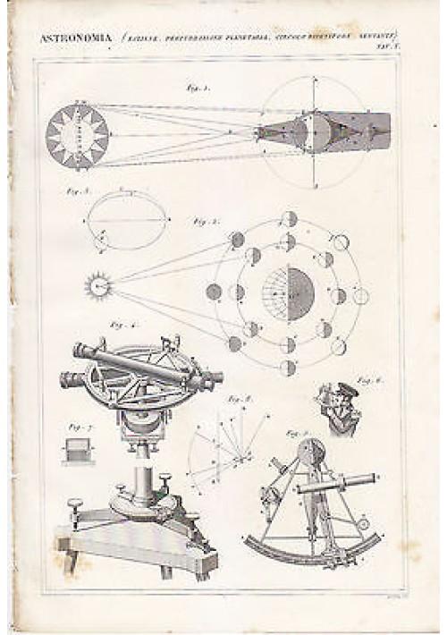 ASTRONOMIA ECLISSE PERTURBAZIONE PLANETARIA INCISIONE STAMPA RAME 1866 ORIGINALE