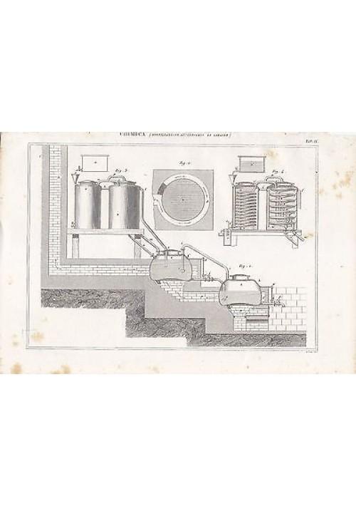 CHIMICA DISTILLAZIONE APPARECCHIO LAUGIER INCISIONE STAMPA RAME 1866 ORIGINALE