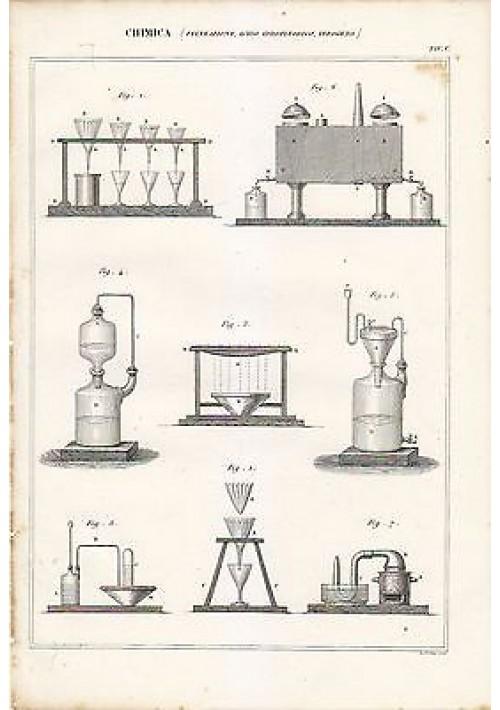 CHIMICA FILTRAZIONE ACIDO IDROFLEORICO INCISIONE STAMPA RAME 1866 ORIGINALE