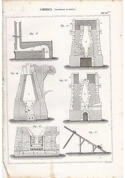 CHIMICA FORNELLO E FORNO INCISIONE STAMPA RAME 1866 ORIGINALE ANTICA
