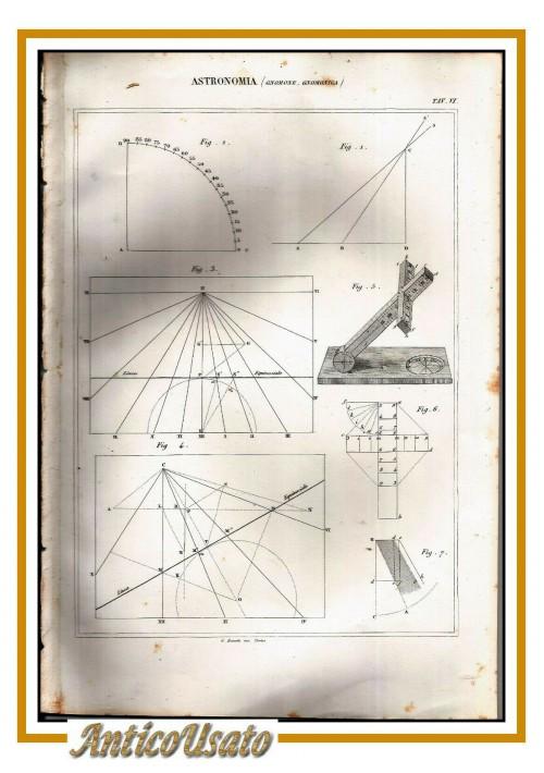 ASTRONOMIA GNOMONE GNOMONICA ncisione Stampa 1866 Tavola Originale antica