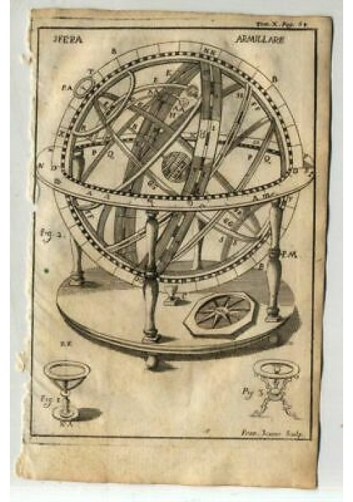 SFERA ARMILLARE 1740 ASTRONOMIA INCISIONE STAMPA RAME ANTICA ORIGINALE